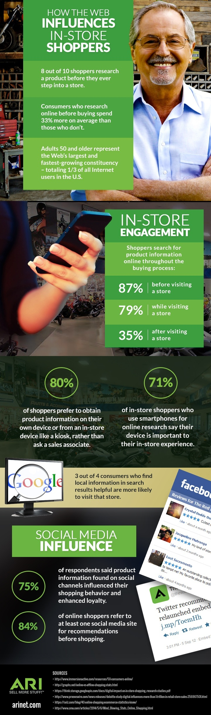 How the Web Influences In-Store Shoppers Infographic