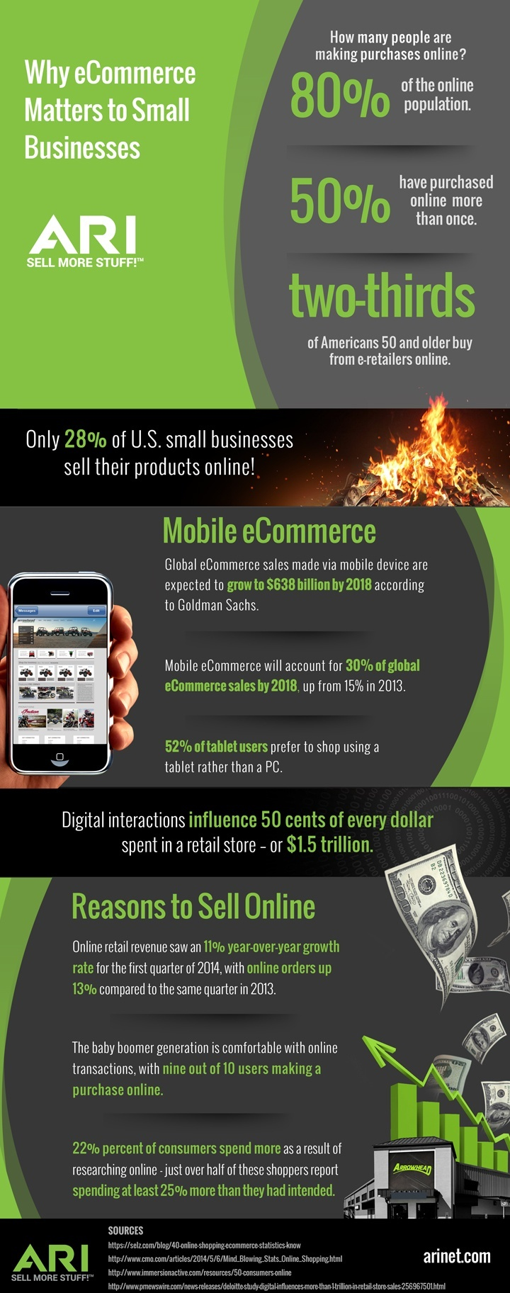 Why eCommerce Matters to Small Businesses infographic